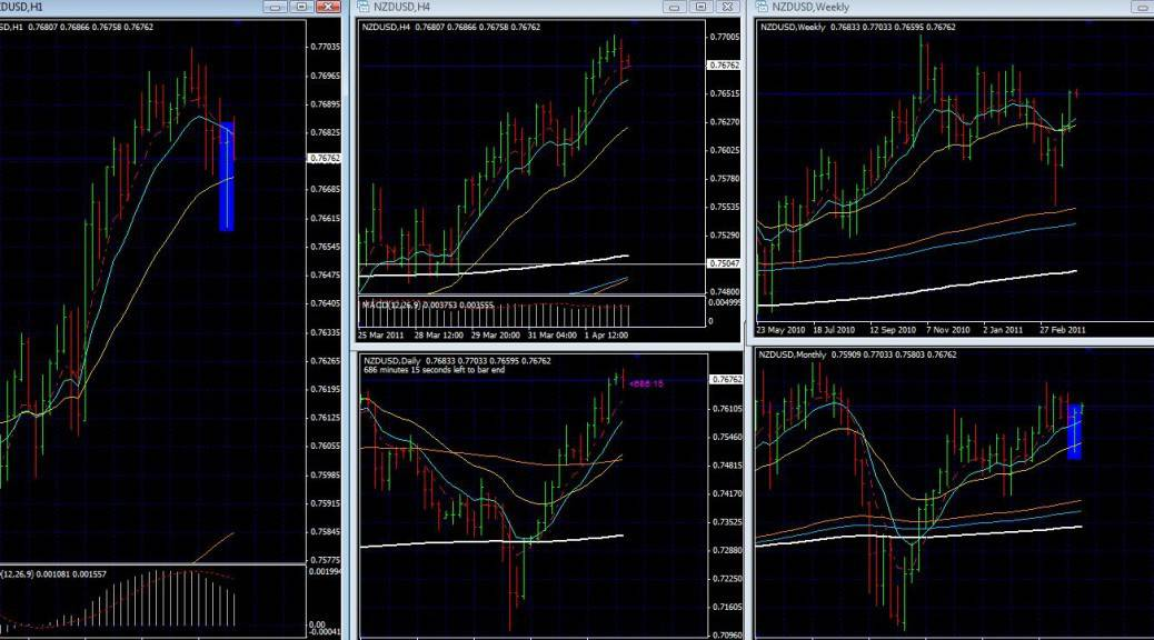 Trading live forex