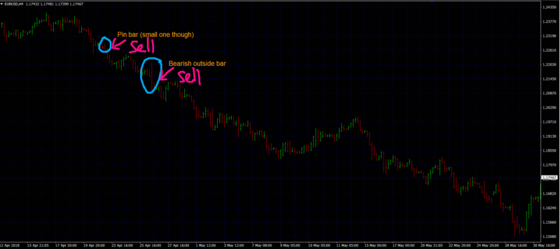 forex trend trading strategies price action