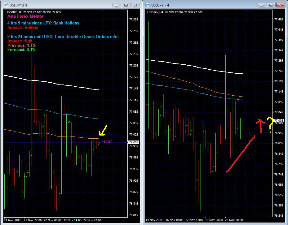 Forex , Professional Forex trading strategies
