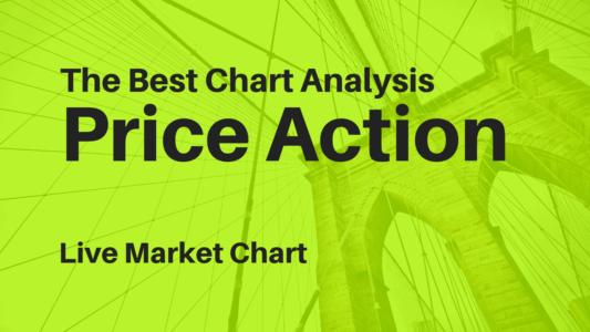 price action chart forex asiaforexmentor ezekiel chew