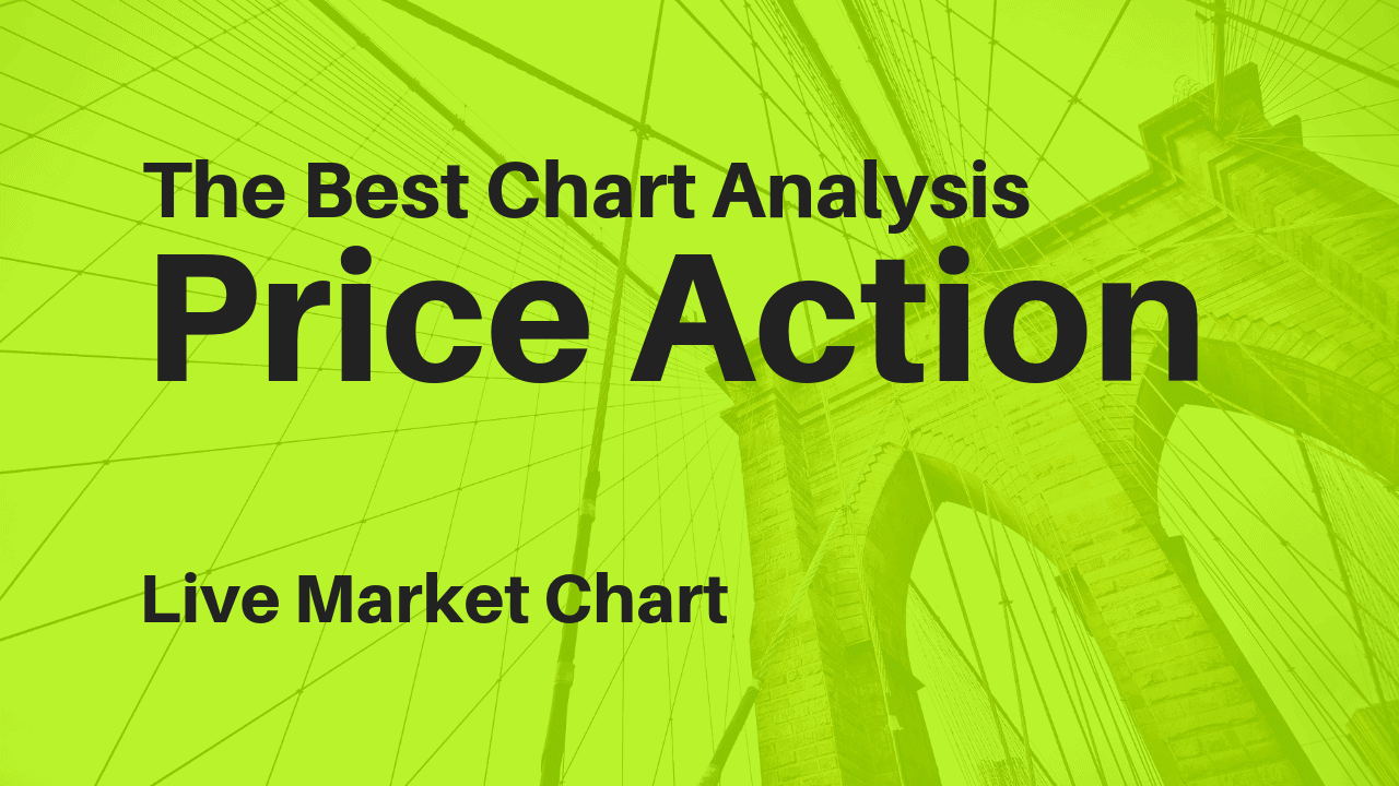 Price Action Chart Analysis