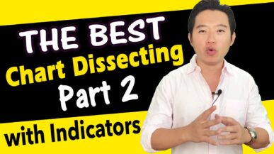 forex chart dissecting analysis part 2 ezekiel chew asiaforexmentor