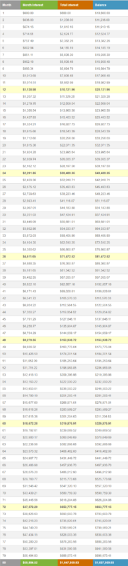 $10,000 to $1 million in forex trading using compounding