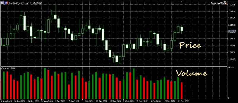price action trading 4