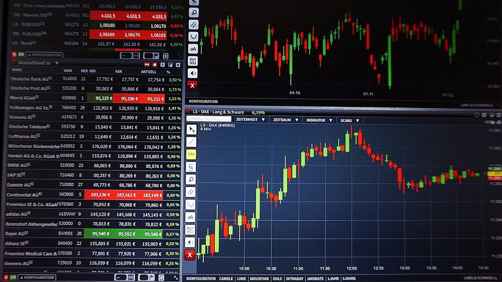 Forex Trading UK for beginners