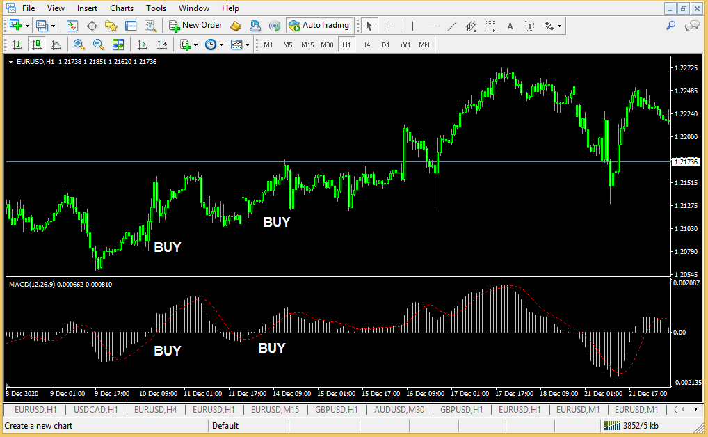 simple profitable forex trading strategy