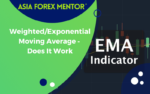 Weighted Exponential Moving Average