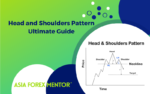 Head and Shoulders Pattern