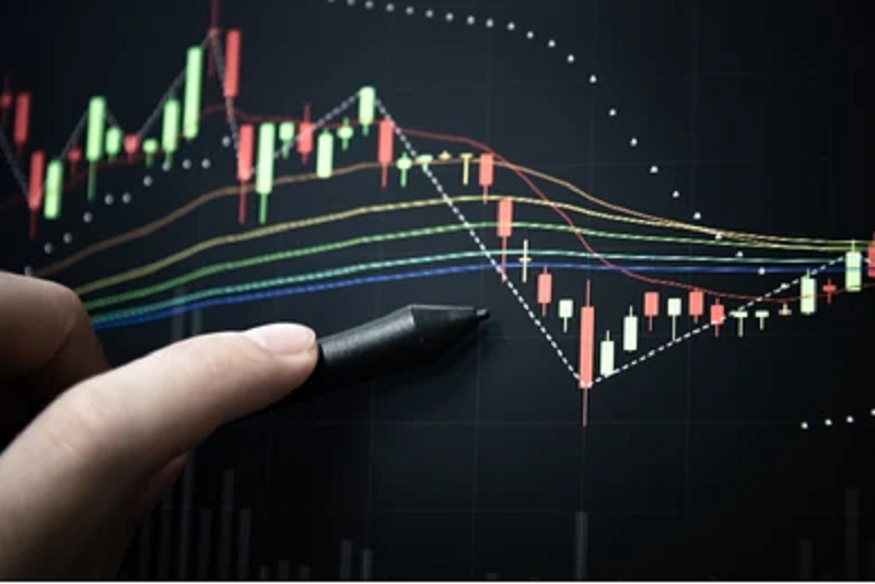 Information That Technical Indicators Offer