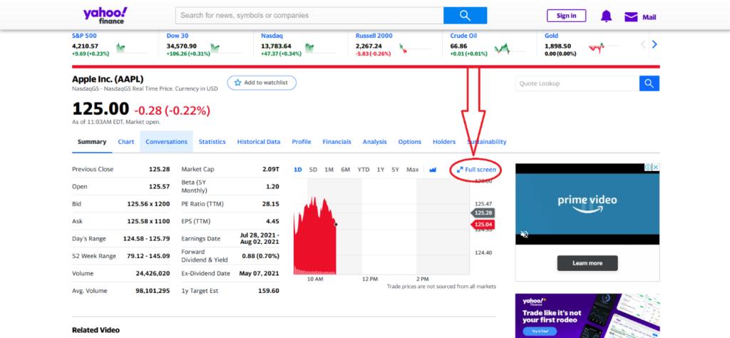 The Basics of Stock Chart Analysis