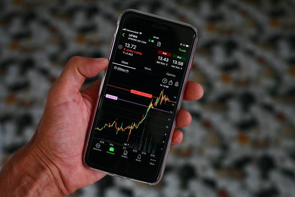 Basic Options Trading Strategies for Beginners