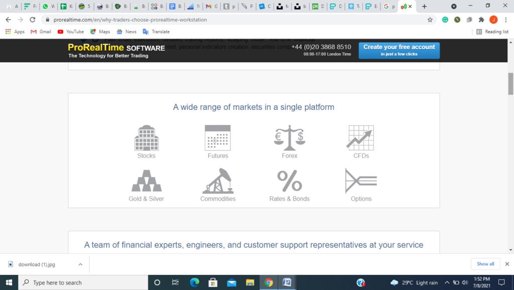 Range of Markets