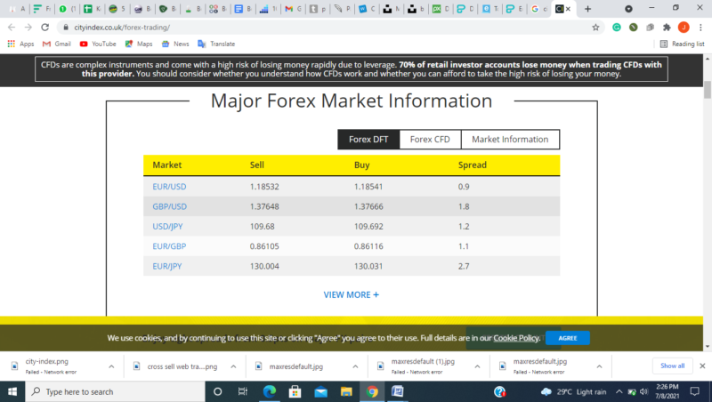 Traders Are Offered Access To Intelligent Trading Tools