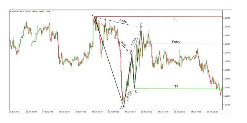 Trading rules 2