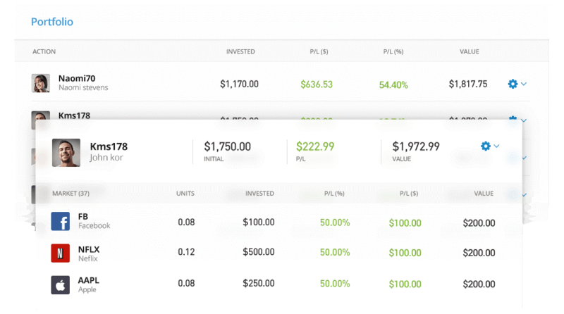 Cons of eToro Trading Platform eToro has developed its own set of parameters and terminologies, so even seasoned traders may find themselves stumped on the platform in spite of its simple interface. Traders may find themselves having to start learning these things from scratch. Another drawback is that eToro is a niche social trading platform with fewer technical indicators and graphical features than specialist CFD platforms. Is eToro Safe? eToro is licensed by the CySEC (Cyprus Securities and Exchange Commission) with license 109/10 for European traders and the FCA (Financial Conduct Authority) with license 7973792 for UK traders. It also has several additional licenses, including one from the Australian Securities and Investments Commission (ASIC), but residents of the United States can not access it since it lacks a Commodity Futures Trading Commission (CFTC) license. With a number of tier-1 regulations to its name, eToro is considered to be a low-risk broker. eToro Is The Leading Social Trading Broker A demo account is automatically generated when you open an eToro trading account. Traders are offered $100,000 in virtual capital to play with and practice utilizing the platform's full capabilities. The research feature from eToro investors and industry professionals gathered from financial institutions is included in this demo account.