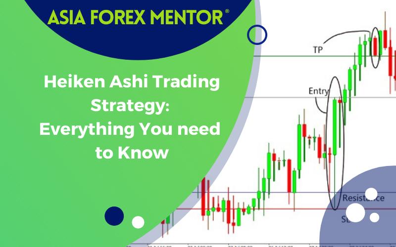 Heiken Ashi Trading Strategy