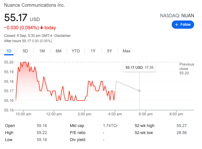 Nuance Communications via Microsoft