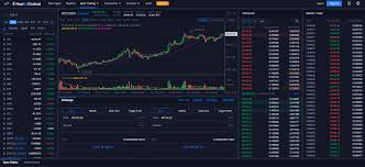 starting with the Huobi trading