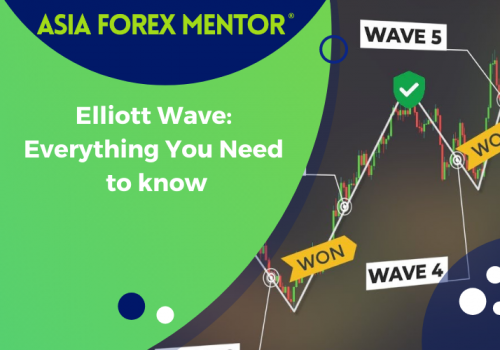 Elliott Wave and Its Rules