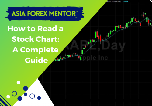 How to read a Stock Chart