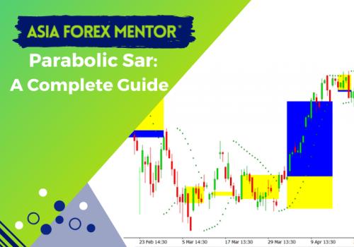 Parabolic Sar – Tested and Explained