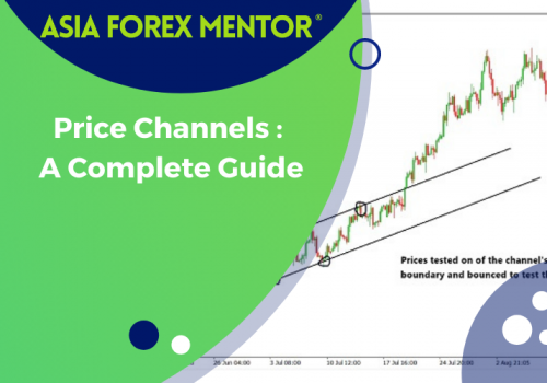Price channels – Tested and Explained
