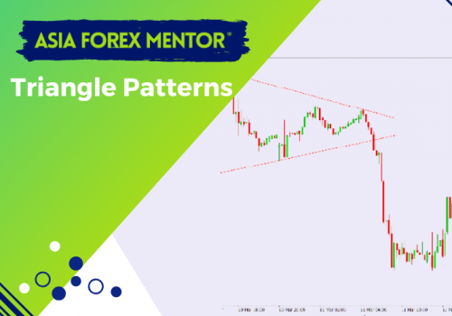 Triangle Pattern Forex Verdict – Should you trade it?