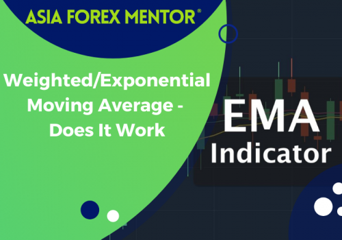 Weighted / Exponential Moving Average (200 EMA) – Does it work?