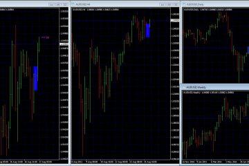 Forex Price Action Pin Bar
