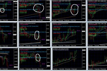 AFM High Forex Winning Probability Secret Leak..