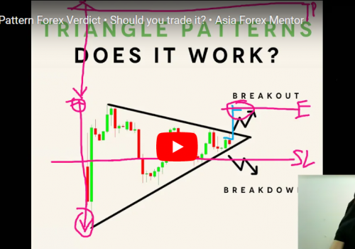 Triangle Patterns – Does It Work?